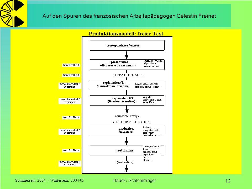 Sommersem 2004 - Wintersem. 2004/05Hauck / Schlemminger 12 Auf den Spuren des französischen Arbeitspädagogen Célestin Freinet Produktionsmodell: freie