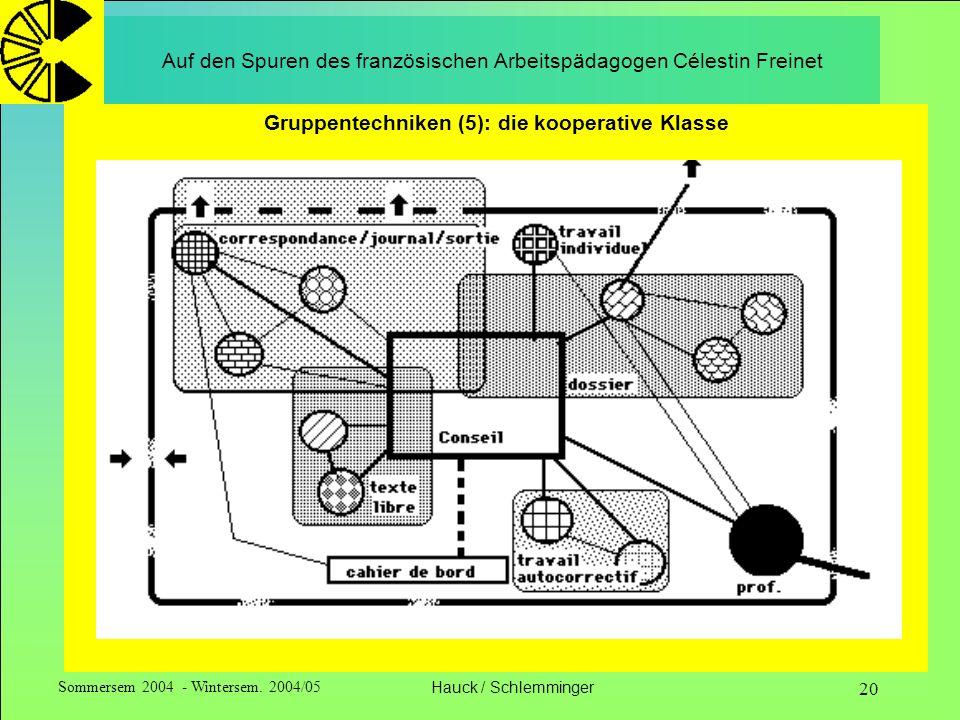 Sommersem 2004 - Wintersem. 2004/05Hauck / Schlemminger 20 Auf den Spuren des französischen Arbeitspädagogen Célestin Freinet Gruppentechniken (5): di