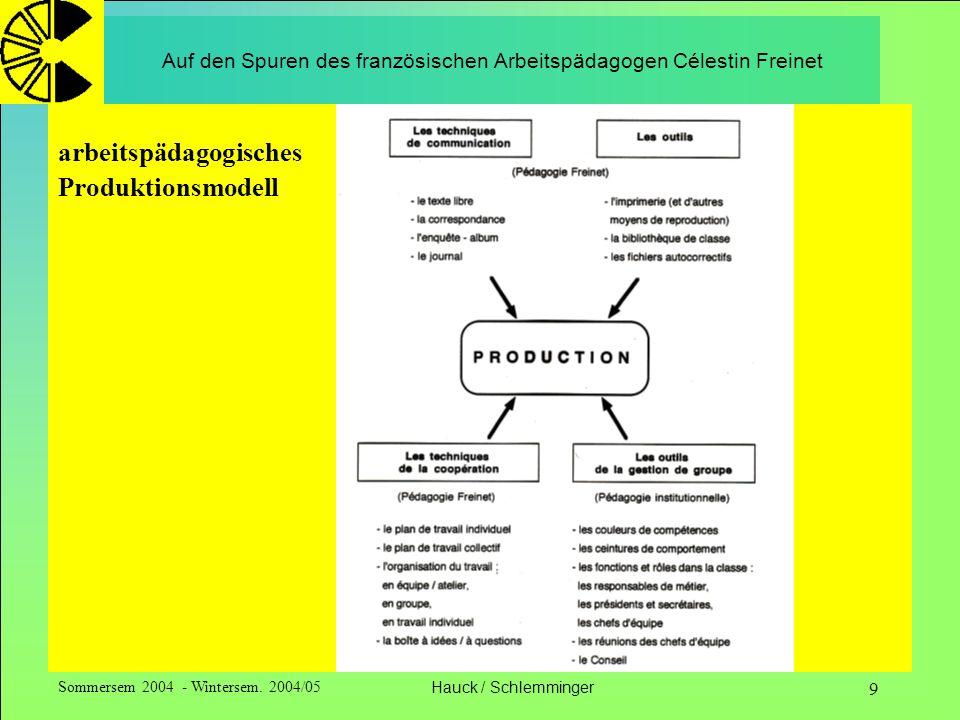 Sommersem 2004 - Wintersem. 2004/05Hauck / Schlemminger 9 Auf den Spuren des französischen Arbeitspädagogen Célestin Freinet arbeitspädagogisches Prod
