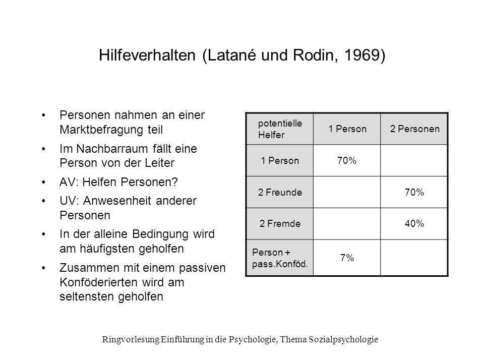 Ringvorlesung Einführung in die Psychologie, Thema Sozialpsychologie Hilfeverhalten (Latané und Rodin, 1969) Personen nahmen an einer Marktbefragung t