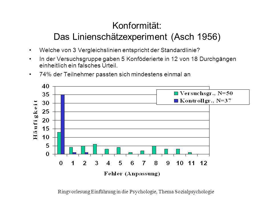 Ringvorlesung Einführung in die Psychologie, Thema Sozialpsychologie Konformität: Das Linienschätzexperiment (Asch 1956) Welche von 3 Vergleichslinien
