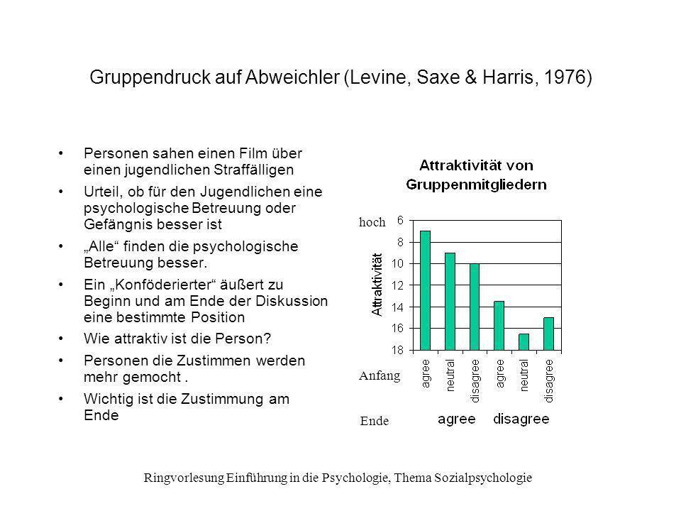 Ringvorlesung Einführung in die Psychologie, Thema Sozialpsychologie Gruppendruck auf Abweichler (Levine, Saxe & Harris, 1976) Personen sahen einen Fi