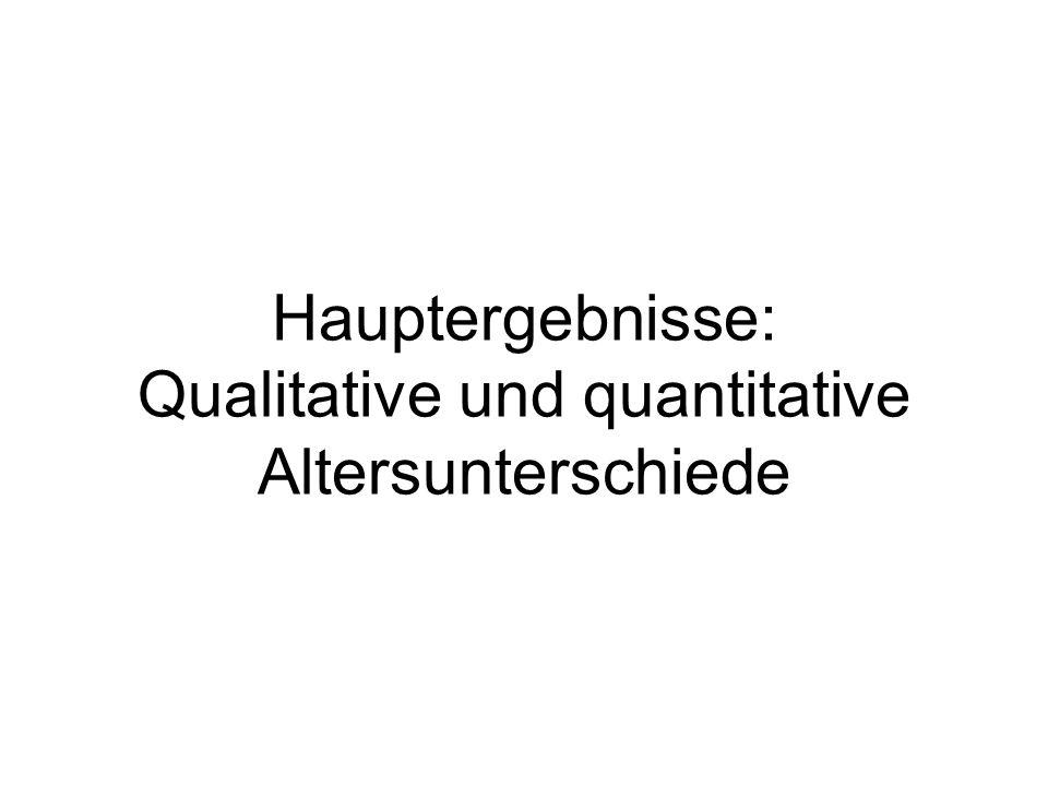 Hauptergebnisse: Qualitative und quantitative Altersunterschiede