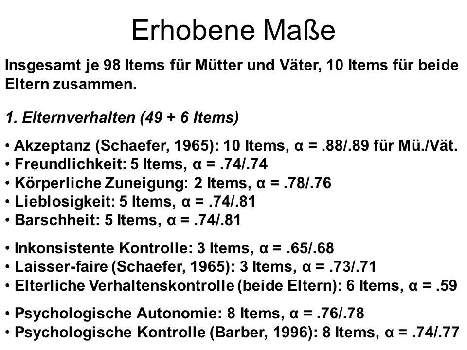 Erhobene Maße 1. Elternverhalten (49 + 6 Items) Akzeptanz (Schaefer, 1965): 10 Items, α =.88/.89 für Mü./Vät. Freundlichkeit: 5 Items, α =.74/.74 Körp