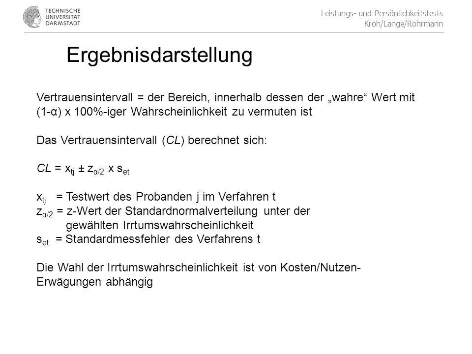 Leistungs- und Persönlichkeitstests Kroh/Lange/Rohrmann Ergebnisdarstellung Vertrauensintervall = der Bereich, innerhalb dessen der wahre Wert mit (1-α) x 100%-iger Wahrscheinlichkeit zu vermuten ist Das Vertrauensintervall (CL) berechnet sich: CL = x tj ± z α/2 x s et x tj = Testwert des Probanden j im Verfahren t z α/2 = z-Wert der Standardnormalverteilung unter der gewählten Irrtumswahrscheinlichkeit s et = Standardmessfehler des Verfahrens t Die Wahl der Irrtumswahrscheinlichkeit ist von Kosten/Nutzen- Erwägungen abhängig