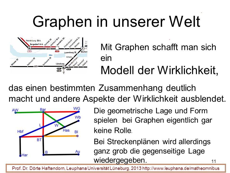 11 Graphen in unserer Welt Prof. Dr. Dörte Haftendorn, Leuphana Universität Lüneburg, 2013 http://www.leuphana.de/matheomnibus Mit Graphen schafft man