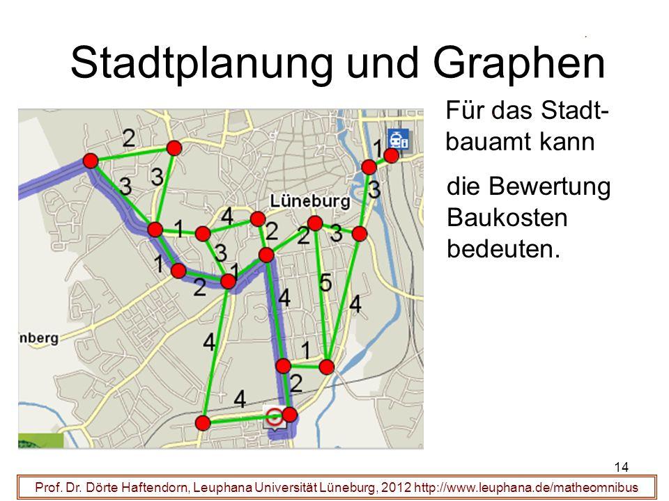 14 Stadtplanung und Graphen Prof. Dr. Dörte Haftendorn, Leuphana Universität Lüneburg, 2012 http://www.leuphana.de/matheomnibus die Bewertung Baukoste