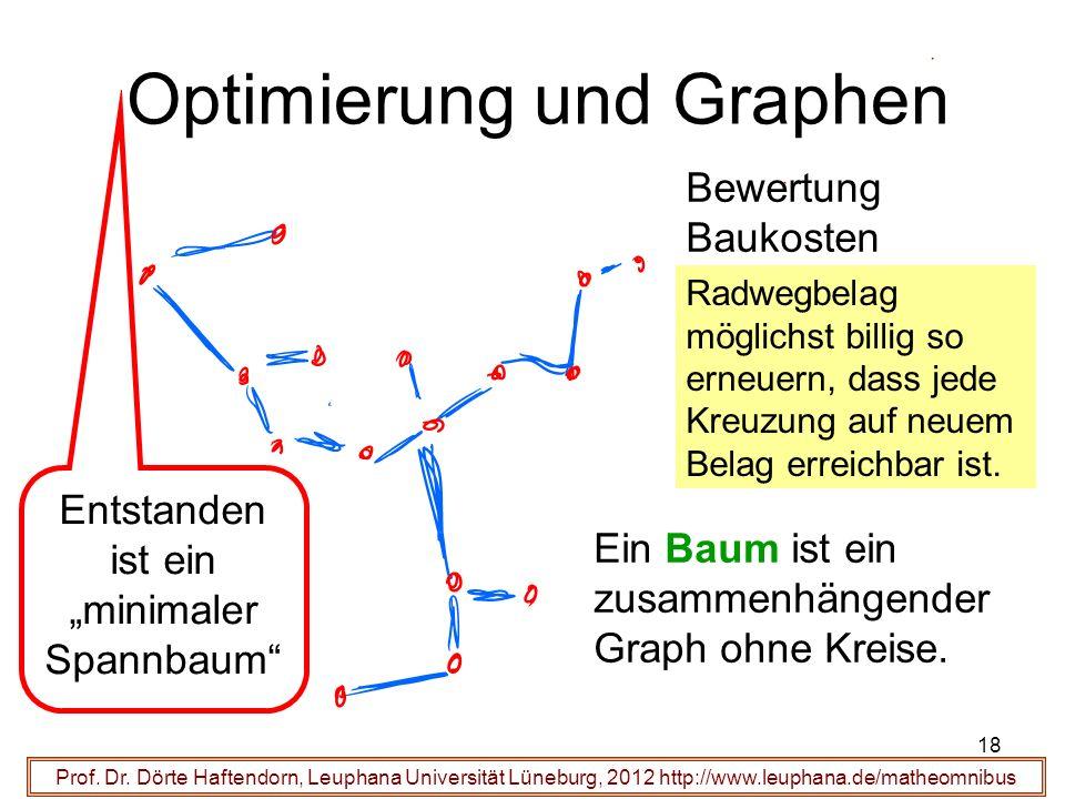18 Optimierung und Graphen Prof. Dr. Dörte Haftendorn, Leuphana Universität Lüneburg, 2012 http://www.leuphana.de/matheomnibus Bewertung Baukosten Ein