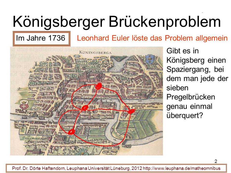 2 Königsberger Brückenproblem Prof. Dr. Dörte Haftendorn, Leuphana Universität Lüneburg, 2012 http://www.leuphana.de/matheomnibus Gibt es in Königsber