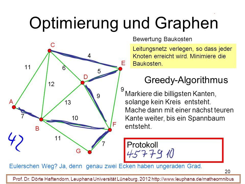 20 Optimierung und Graphen Prof. Dr. Dörte Haftendorn, Leuphana Universität Lüneburg, 2012 http://www.leuphana.de/matheomnibus Bewertung Baukosten Lei
