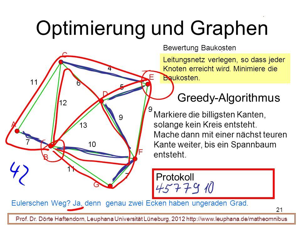 21 Optimierung und Graphen Prof. Dr. Dörte Haftendorn, Leuphana Universität Lüneburg, 2012 http://www.leuphana.de/matheomnibus Bewertung Baukosten Lei