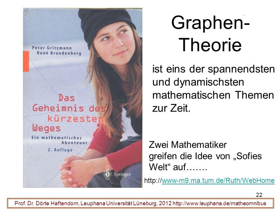 22 Graphen- Theorie Prof. Dr. Dörte Haftendorn, Leuphana Universität Lüneburg, 2012 http://www.leuphana.de/matheomnibus ist eins der spannendsten und