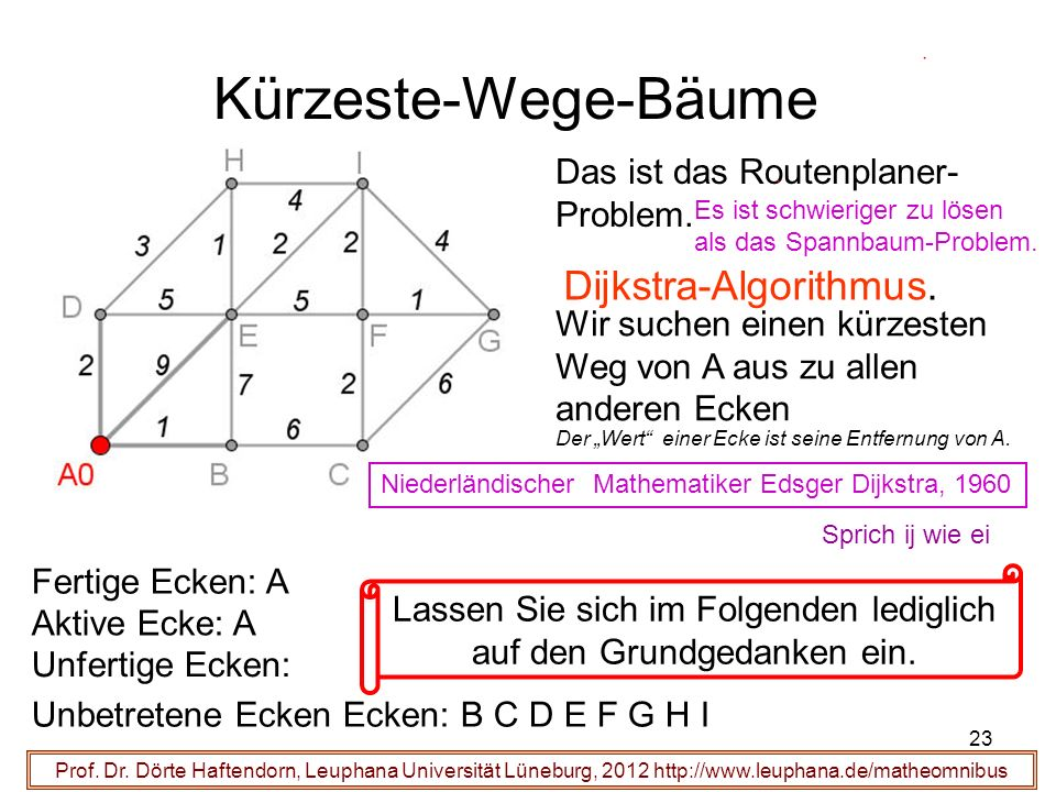 23 Kürzeste-Wege-Bäume Prof. Dr. Dörte Haftendorn, Leuphana Universität Lüneburg, 2012 http://www.leuphana.de/matheomnibus Das ist das Routenplaner- P