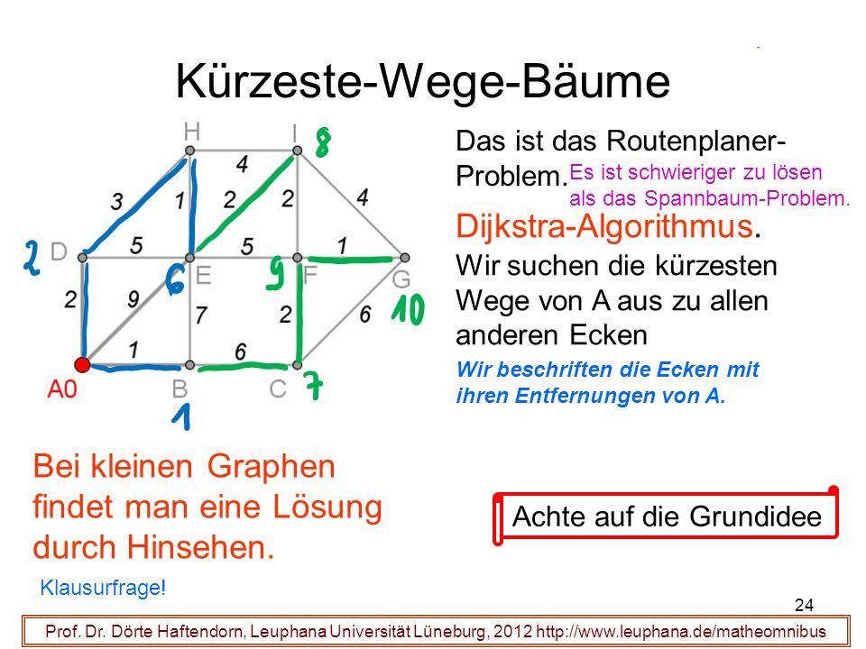 24 Kürzeste-Wege-Bäume Prof. Dr. Dörte Haftendorn, Leuphana Universität Lüneburg, 2012 http://www.leuphana.de/matheomnibus Das ist das Routenplaner- P