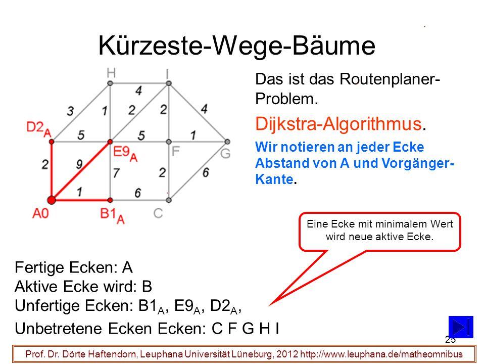 25 Kürzeste-Wege-Bäume Prof. Dr. Dörte Haftendorn, Leuphana Universität Lüneburg, 2012 http://www.leuphana.de/matheomnibus Das ist das Routenplaner- P