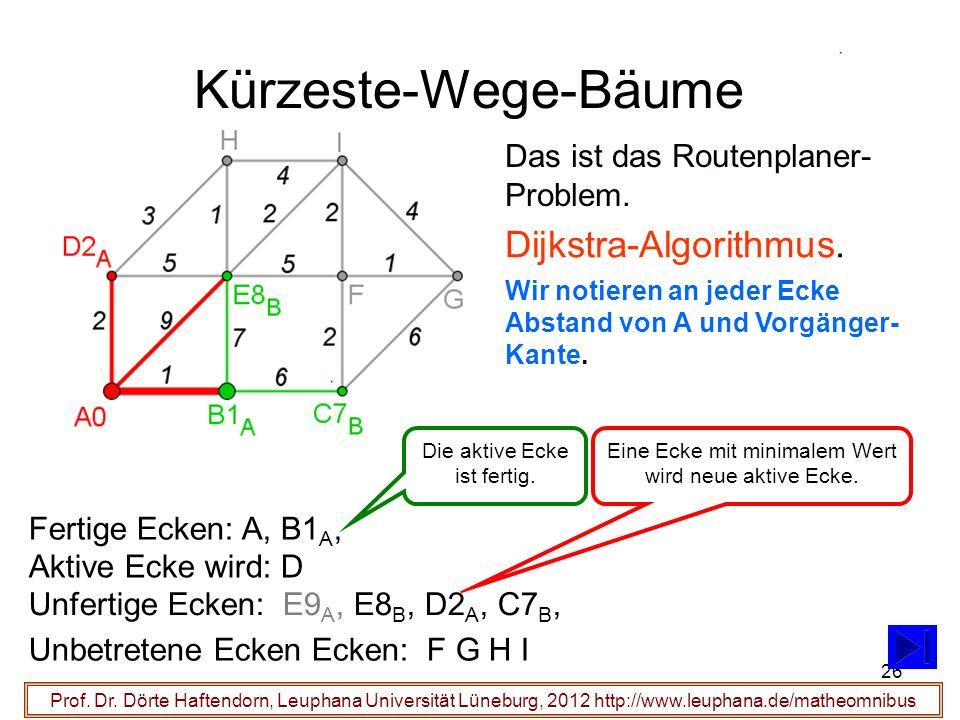 26 Kürzeste-Wege-Bäume Prof. Dr. Dörte Haftendorn, Leuphana Universität Lüneburg, 2012 http://www.leuphana.de/matheomnibus Das ist das Routenplaner- P