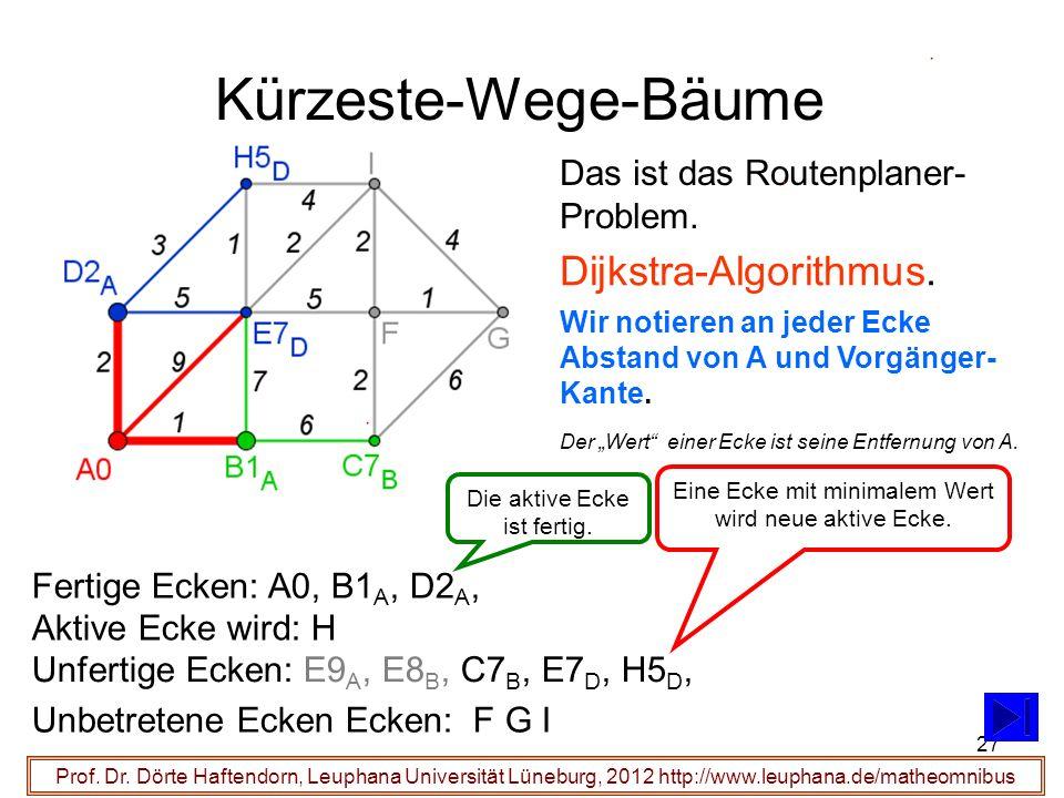27 Kürzeste-Wege-Bäume Prof. Dr. Dörte Haftendorn, Leuphana Universität Lüneburg, 2012 http://www.leuphana.de/matheomnibus Das ist das Routenplaner- P