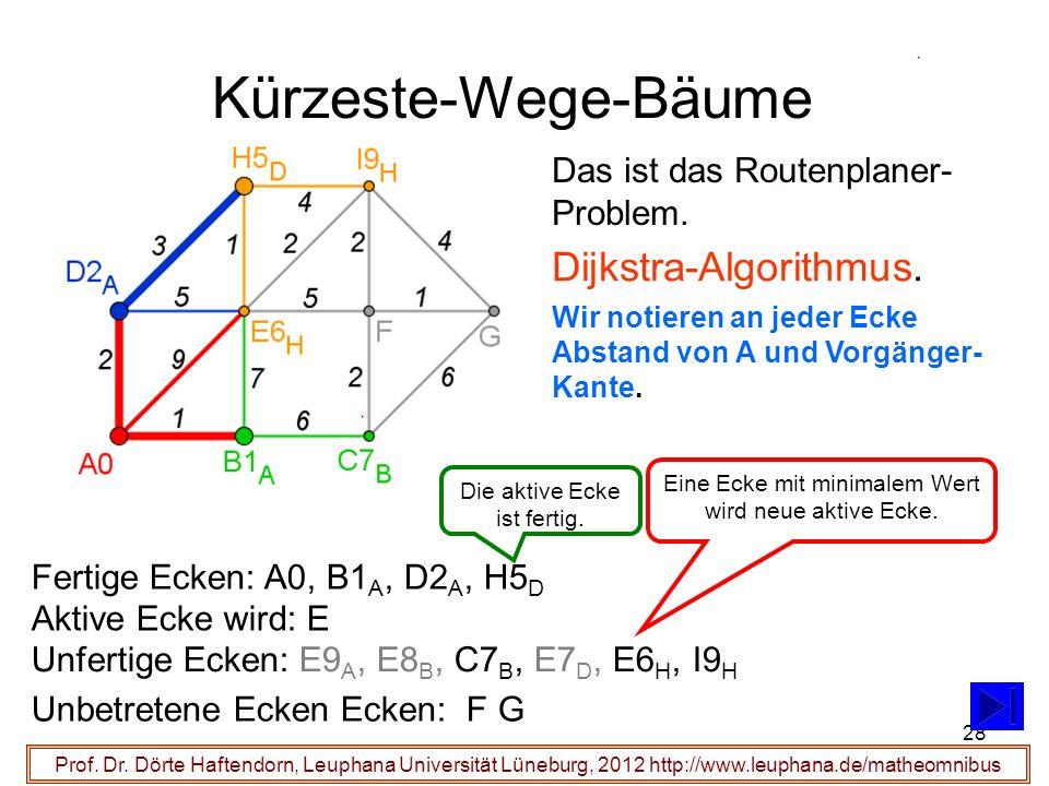 28 Kürzeste-Wege-Bäume Prof. Dr. Dörte Haftendorn, Leuphana Universität Lüneburg, 2012 http://www.leuphana.de/matheomnibus Das ist das Routenplaner- P
