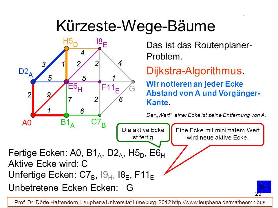 29 Kürzeste-Wege-Bäume Prof. Dr. Dörte Haftendorn, Leuphana Universität Lüneburg, 2012 http://www.leuphana.de/matheomnibus Das ist das Routenplaner- P