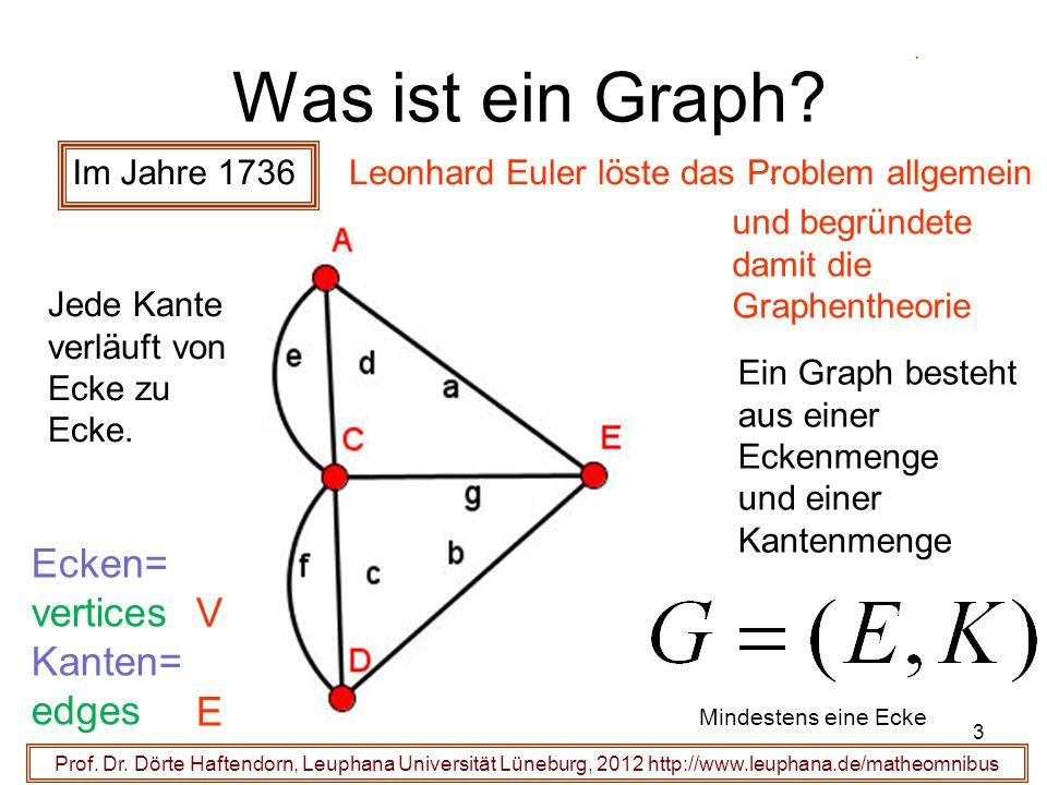 3 Was ist ein Graph? Prof. Dr. Dörte Haftendorn, Leuphana Universität Lüneburg, 2012 http://www.leuphana.de/matheomnibus Im Jahre 1736 Leonhard Euler
