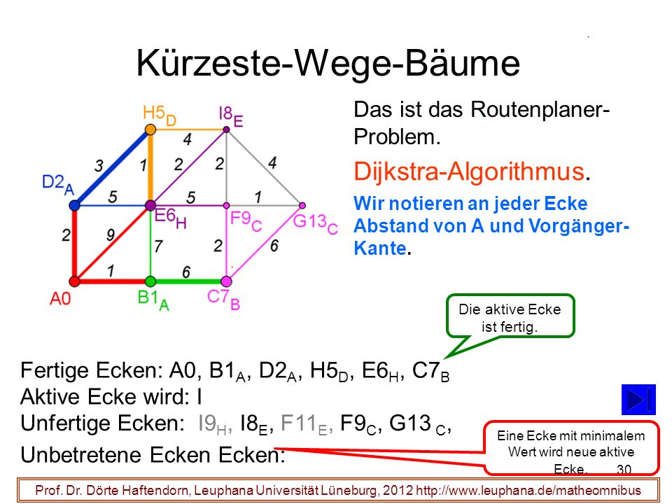 30 Kürzeste-Wege-Bäume Prof. Dr. Dörte Haftendorn, Leuphana Universität Lüneburg, 2012 http://www.leuphana.de/matheomnibus Das ist das Routenplaner- P