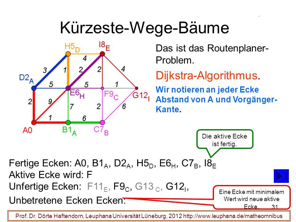 31 Kürzeste-Wege-Bäume Prof. Dr. Dörte Haftendorn, Leuphana Universität Lüneburg, 2012 http://www.leuphana.de/matheomnibus Das ist das Routenplaner- P