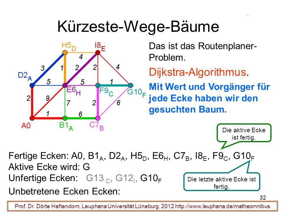 32 Kürzeste-Wege-Bäume Prof. Dr. Dörte Haftendorn, Leuphana Universität Lüneburg, 2012 http://www.leuphana.de/matheomnibus Das ist das Routenplaner- P