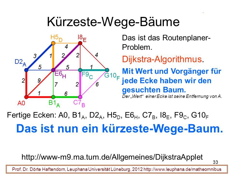 33 Kürzeste-Wege-Bäume Prof. Dr. Dörte Haftendorn, Leuphana Universität Lüneburg, 2012 http://www.leuphana.de/matheomnibus Das ist das Routenplaner- P