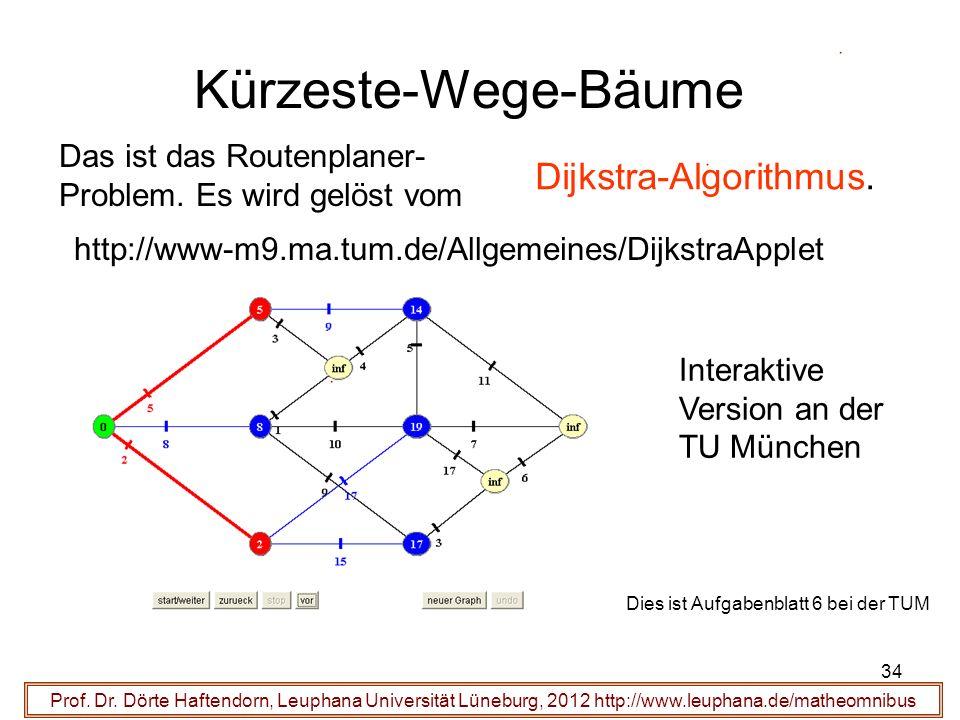 34 Kürzeste-Wege-Bäume Prof. Dr. Dörte Haftendorn, Leuphana Universität Lüneburg, 2012 http://www.leuphana.de/matheomnibus Das ist das Routenplaner- P