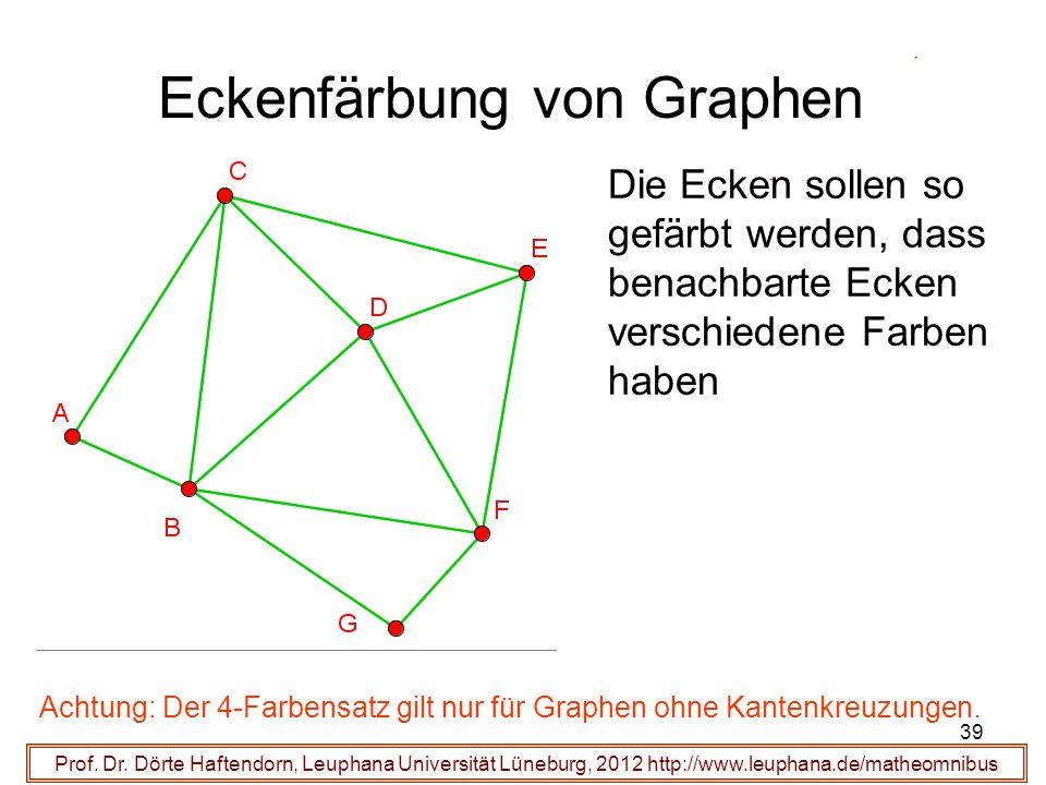 39 Eckenfärbung von Graphen Prof. Dr. Dörte Haftendorn, Leuphana Universität Lüneburg, 2012 http://www.leuphana.de/matheomnibus Die Ecken sollen so ge