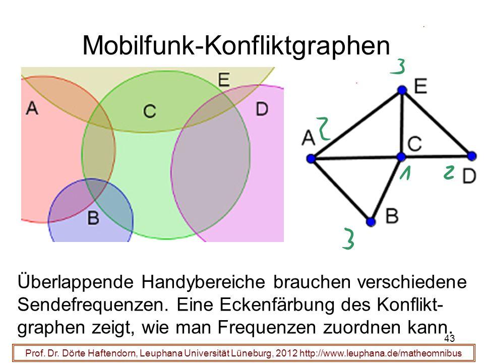43 Mobilfunk-Konfliktgraphen Prof. Dr. Dörte Haftendorn, Leuphana Universität Lüneburg, 2012 http://www.leuphana.de/matheomnibus Überlappende Handyber