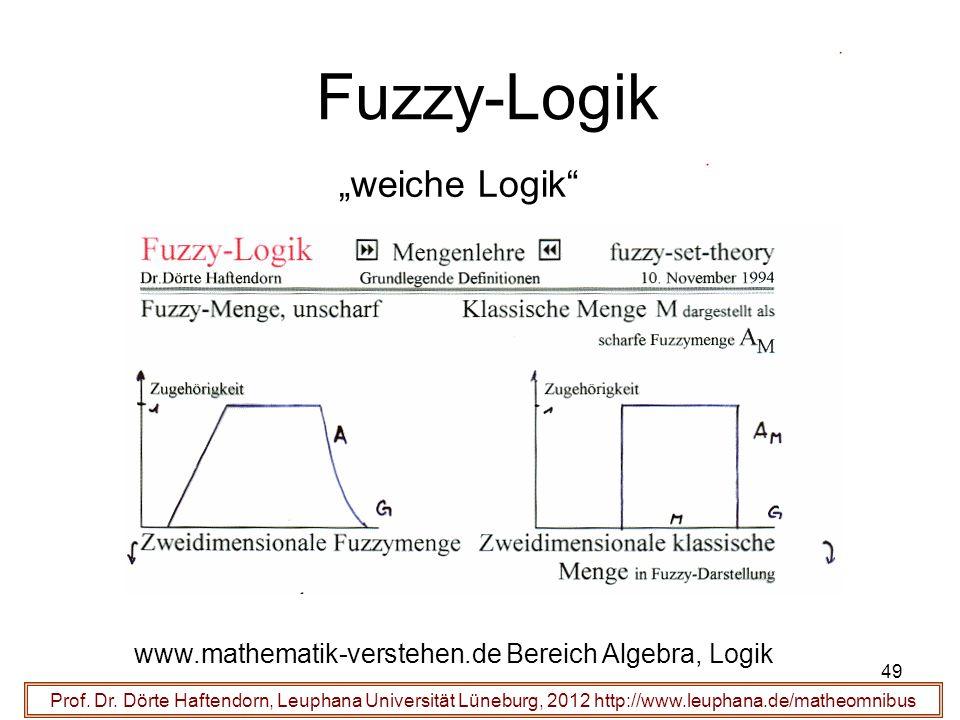 49 Fuzzy-Logik Prof. Dr. Dörte Haftendorn, Leuphana Universität Lüneburg, 2012 http://www.leuphana.de/matheomnibus weiche Logik www.mathematik-versteh