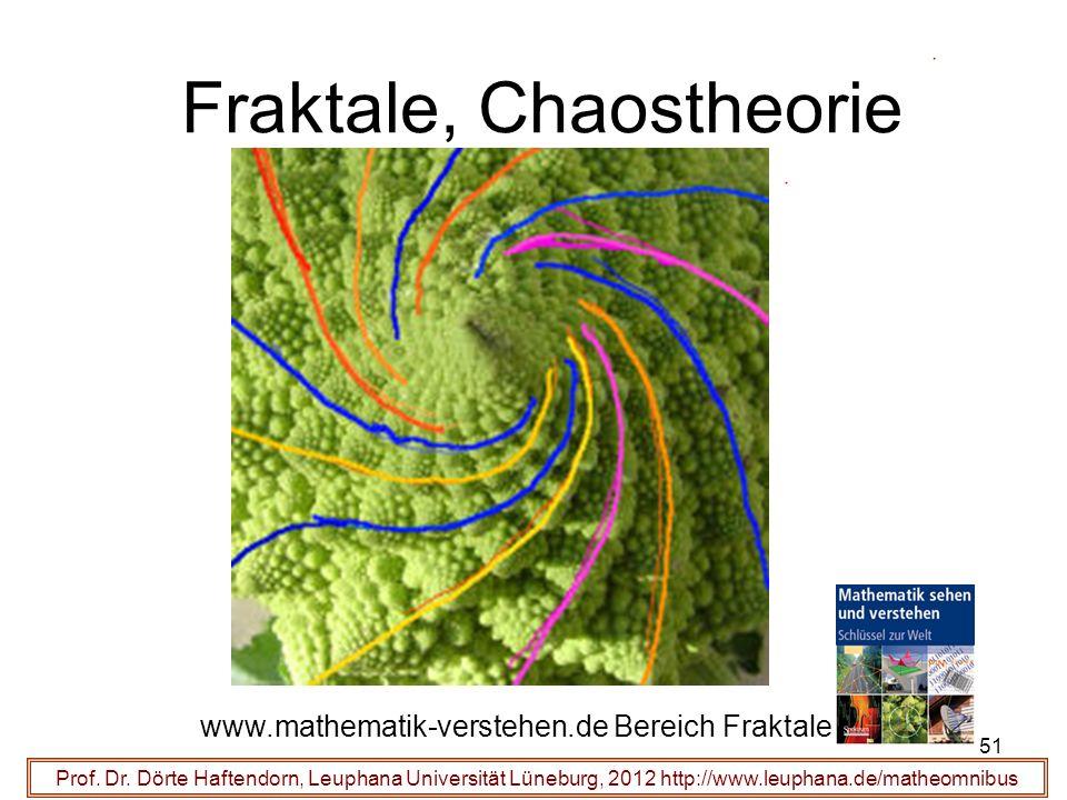 51 Fraktale, Chaostheorie Prof. Dr. Dörte Haftendorn, Leuphana Universität Lüneburg, 2012 http://www.leuphana.de/matheomnibus www.mathematik-verstehen