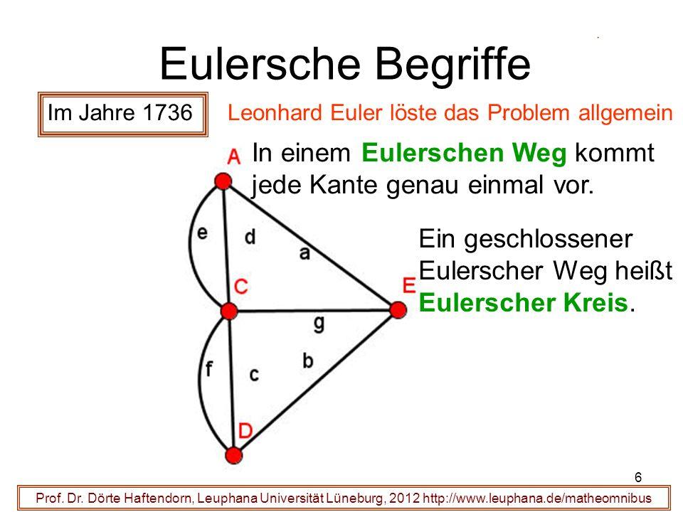 6 Eulersche Begriffe Prof. Dr. Dörte Haftendorn, Leuphana Universität Lüneburg, 2012 http://www.leuphana.de/matheomnibus Im Jahre 1736 Leonhard Euler