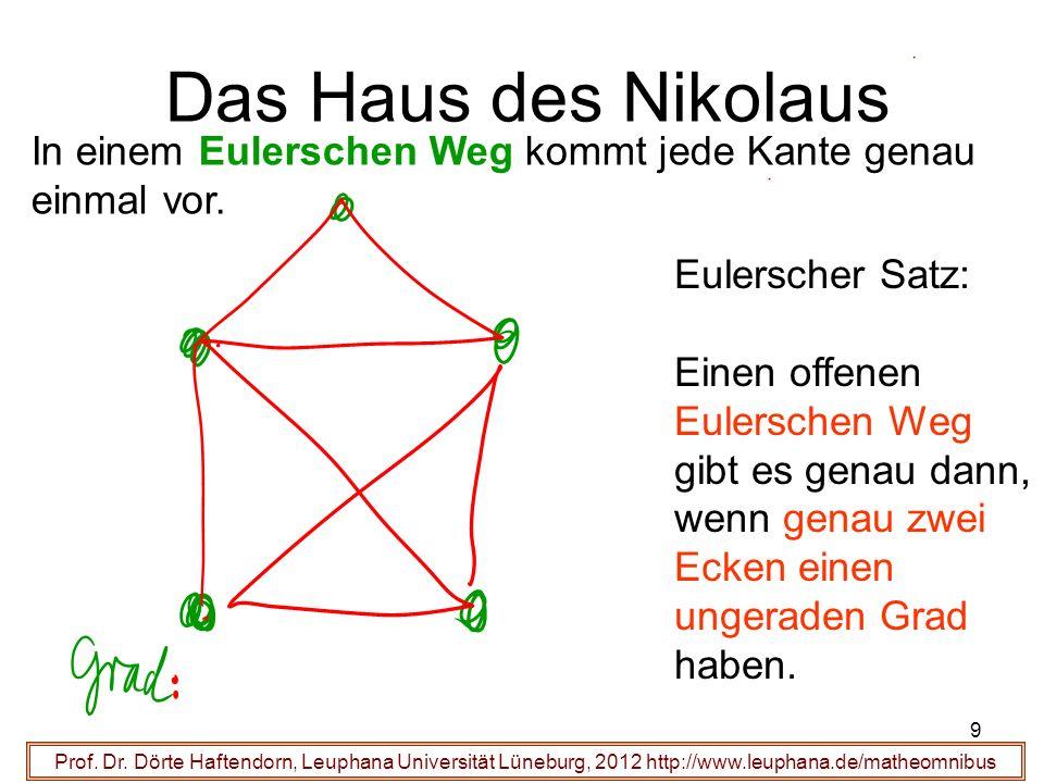 9 Das Haus des Nikolaus Prof. Dr. Dörte Haftendorn, Leuphana Universität Lüneburg, 2012 http://www.leuphana.de/matheomnibus Eulerscher Satz: Einen off