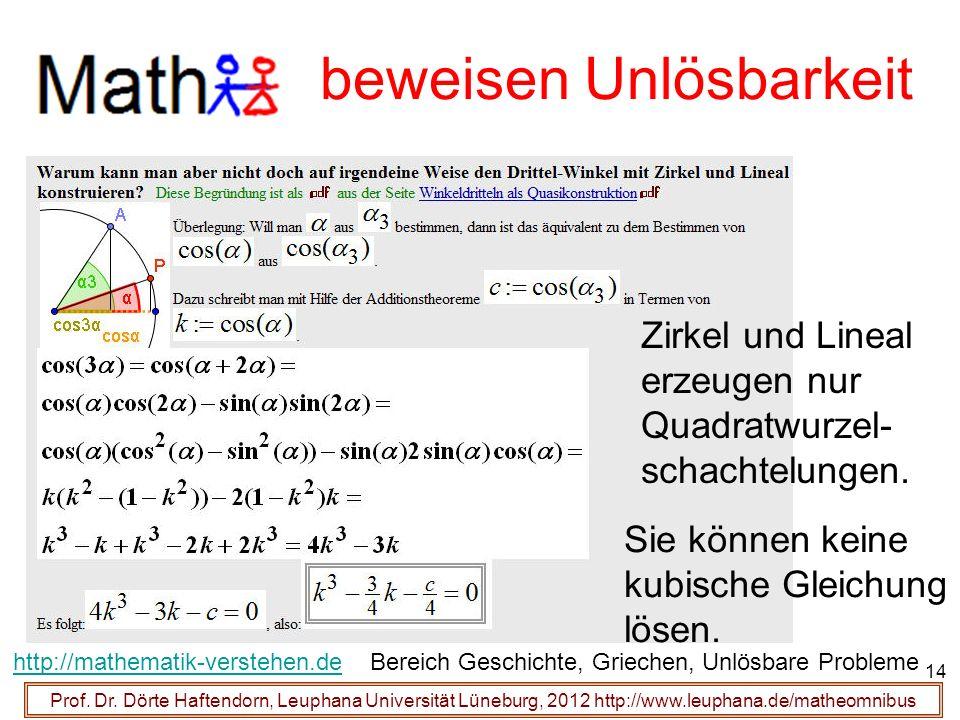 Prof. Dr. Dörte Haftendorn, Leuphana Universität Lüneburg, 2012 http://www.leuphana.de/matheomnibus beweisen Unlösbarkeit Zirkel und Lineal erzeugen n