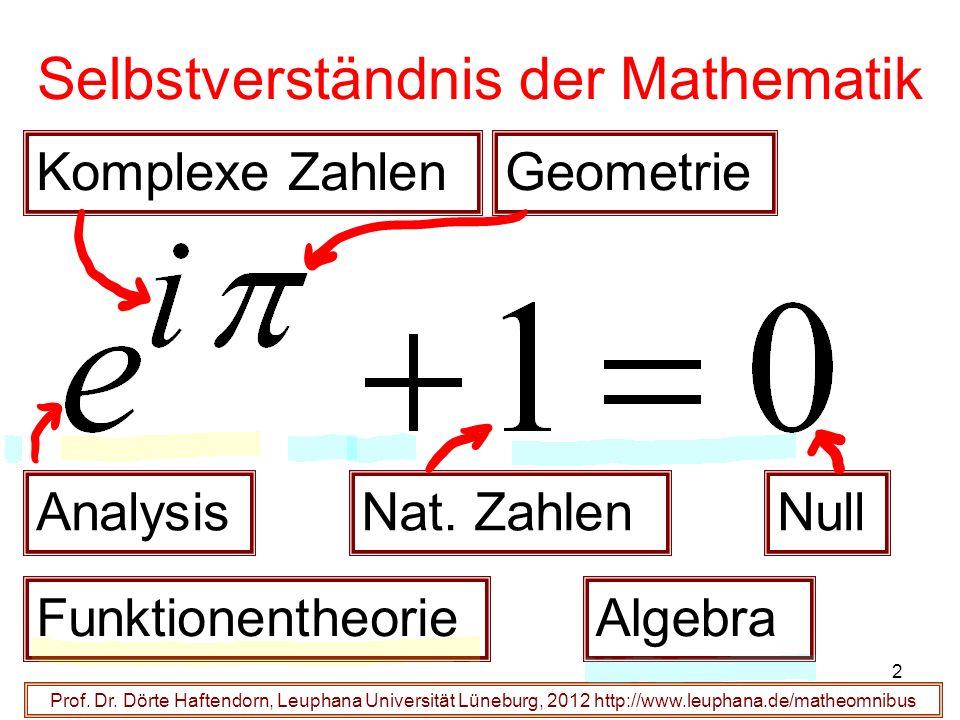 Selbstverständnis der Mathematik Prof. Dr. Dörte Haftendorn, Leuphana Universität Lüneburg, 2012 http://www.leuphana.de/matheomnibus Analysis Komplexe