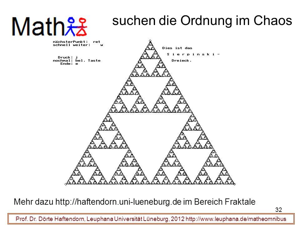 Prof. Dr. Dörte Haftendorn, Leuphana Universität Lüneburg, 2012 http://www.leuphana.de/matheomnibus suchen die Ordnung im Chaos Mehr dazu http://hafte
