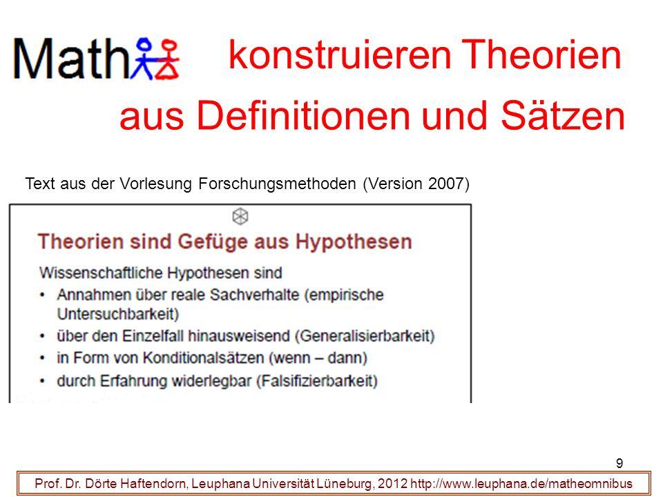 Prof. Dr. Dörte Haftendorn, Leuphana Universität Lüneburg, 2012 http://www.leuphana.de/matheomnibus konstruieren Theorien aus Definitionen und Sätzen
