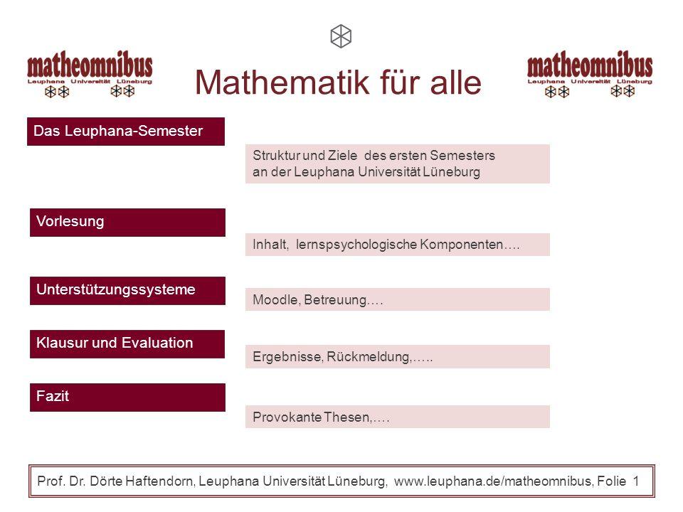 Mathematik für alle Ein Einstieg zum Studienbeginn Vorlesung für 1000 Studierende Forum ProLehre Schloss Nymphenburg TU München 21.6.2011 Prof. Dr. Dö