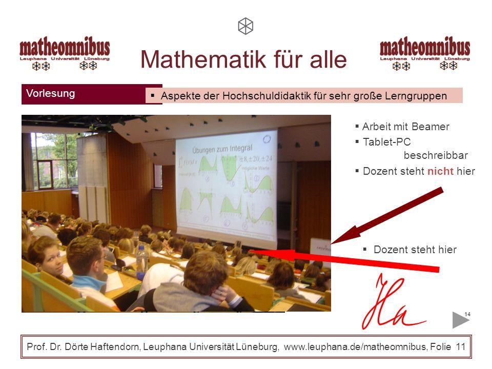 Vorlesung Prof. Dr. Dörte Haftendorn, Leuphana Universität Lüneburg, www.leuphana.de/matheomnibus, Folie 10 Mathematik für alle Aspekte der Hochschuld