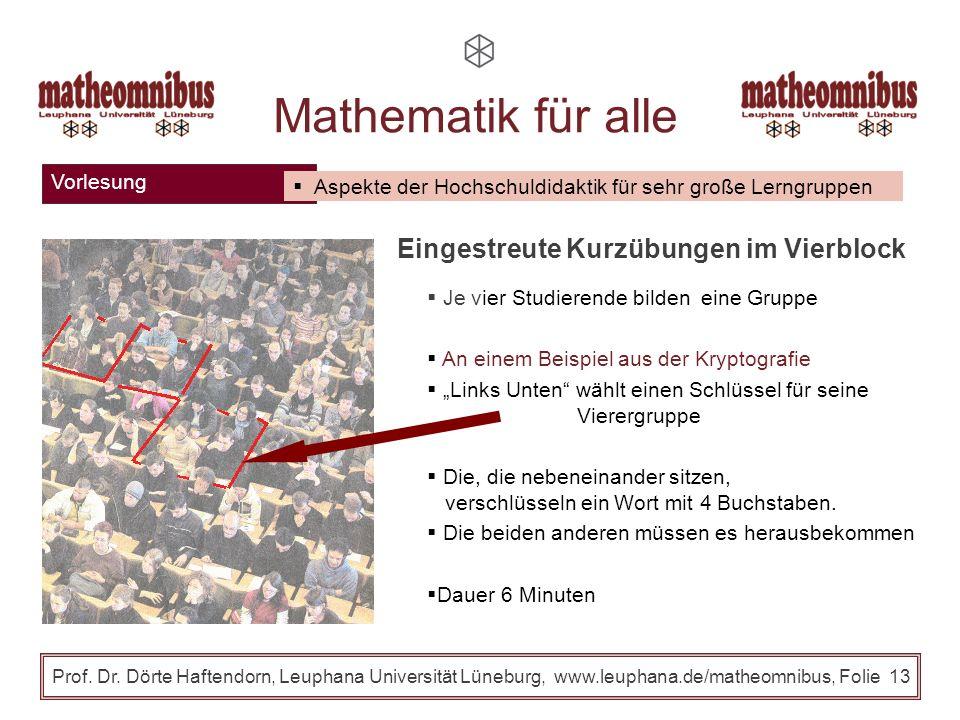 Vorlesung Prof. Dr. Dörte Haftendorn, Leuphana Universität Lüneburg, www.leuphana.de/matheomnibus, Folie 12 Mathematik für alle Aspekte der Hochschuld