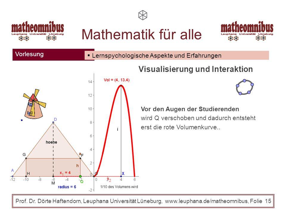 Vorlesung Prof. Dr. Dörte Haftendorn, Leuphana Universität Lüneburg, www.leuphana.de/matheomnibus, Folie 14 Mathematik für alle Lernspychologische Asp