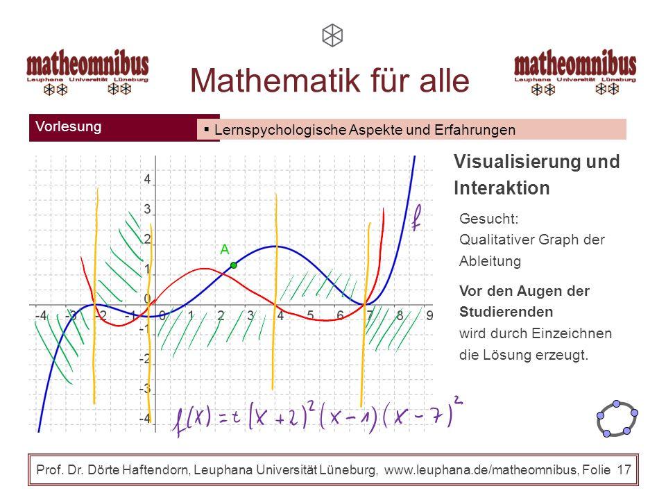 Vorlesung Prof. Dr. Dörte Haftendorn, Leuphana Universität Lüneburg, www.leuphana.de/matheomnibus, Folie 16 Mathematik für alle Lernspychologische Asp