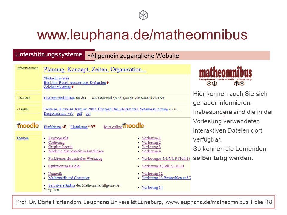 Vorlesung Prof. Dr. Dörte Haftendorn, Leuphana Universität Lüneburg, www.leuphana.de/matheomnibus, Folie 17 Mathematik für alle Lernspychologische Asp