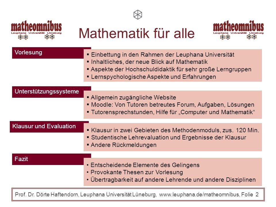 Fazit Klausur und Evaluation Unterstützungssysteme Vorlesung Prof. Dr. Dörte Haftendorn, Leuphana Universität Lüneburg, www.leuphana.de/matheomnibus,