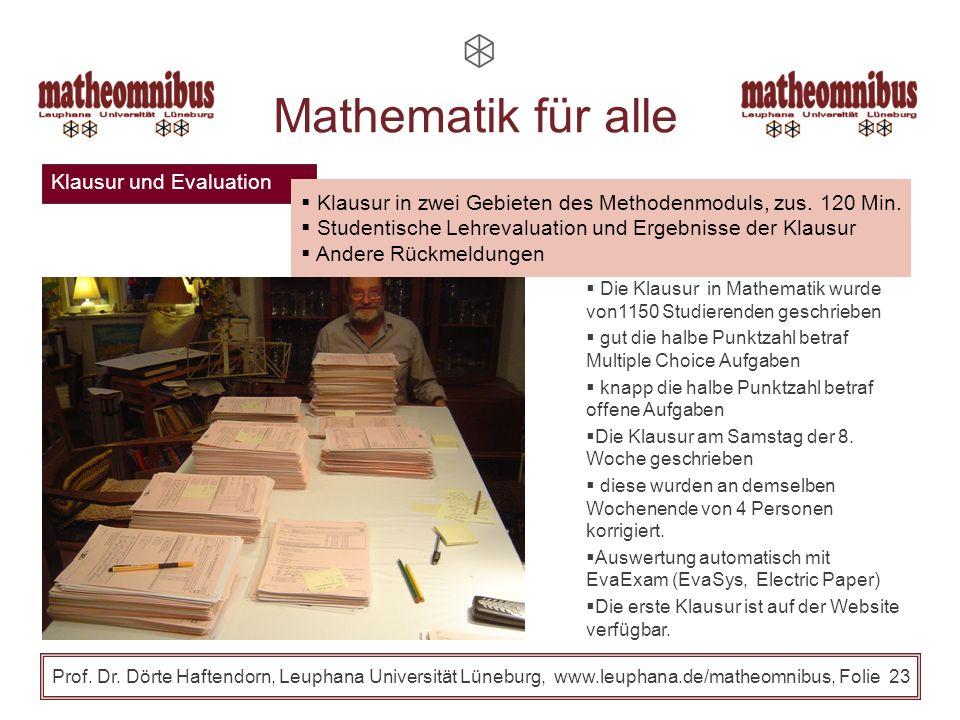 Unterstützungssysteme Prof. Dr. Dörte Haftendorn, Leuphana Universität Lüneburg, www.leuphana.de/matheomnibus, Folie 22 Mathematik für alle Tutorenspr