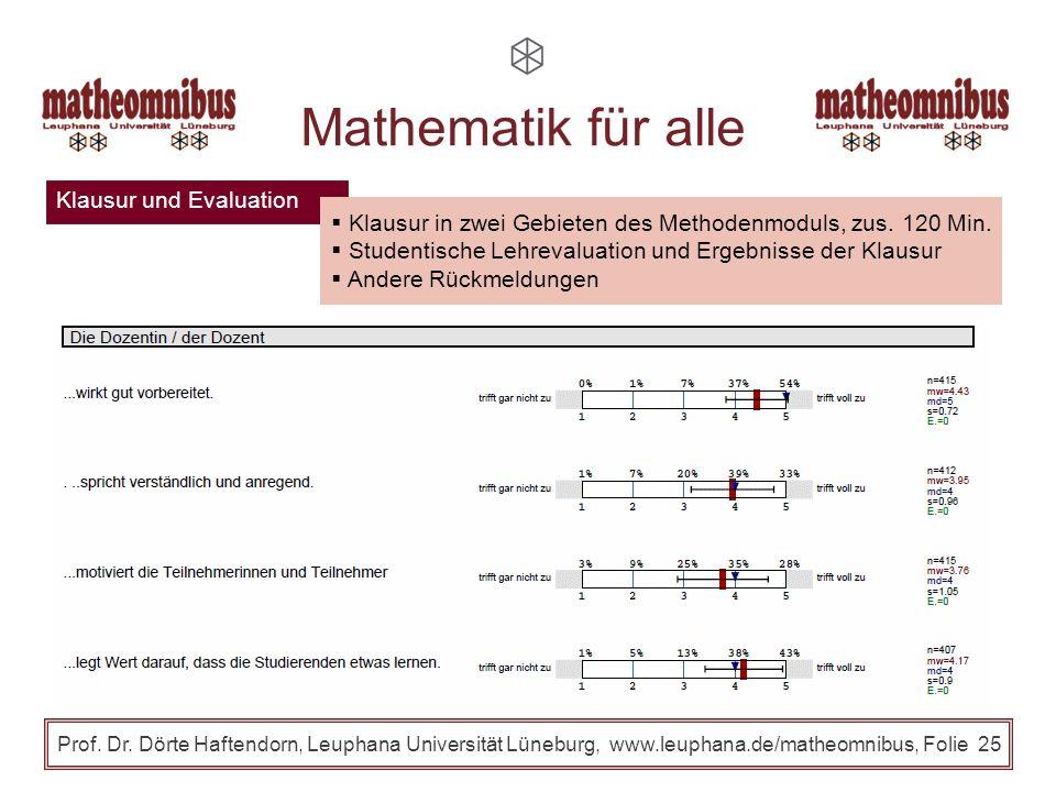 Klausur und Evaluation Prof. Dr. Dörte Haftendorn, Leuphana Universität Lüneburg, www.leuphana.de/matheomnibus, Folie 24 Mathematik für alle Klausur i