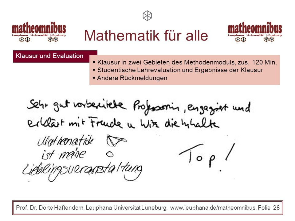 Klausur und Evaluation Prof. Dr. Dörte Haftendorn, Leuphana Universität Lüneburg, www.leuphana.de/matheomnibus, Folie 27 Mathematik für alle Klausur i
