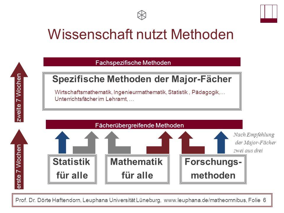 Prof. Dr. Dörte Haftendorn, Leuphana Universität Lüneburg, www.leuphana.de/matheomnibus, Folie 5 LEUPHANA BACHELOR Startwoche mit Projektarbeit Wissen